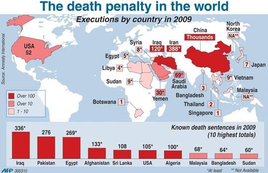 an analysis of the necessity of the capital punishment in the united states of america Identify top companies for sales and analysis purposes  the united states is one of the countries around the world still using capital punishment  number of executions in the united states .
