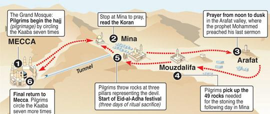 how to get into mecca