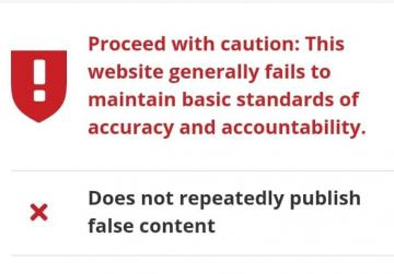 Daily Mail website flagged for being fake news