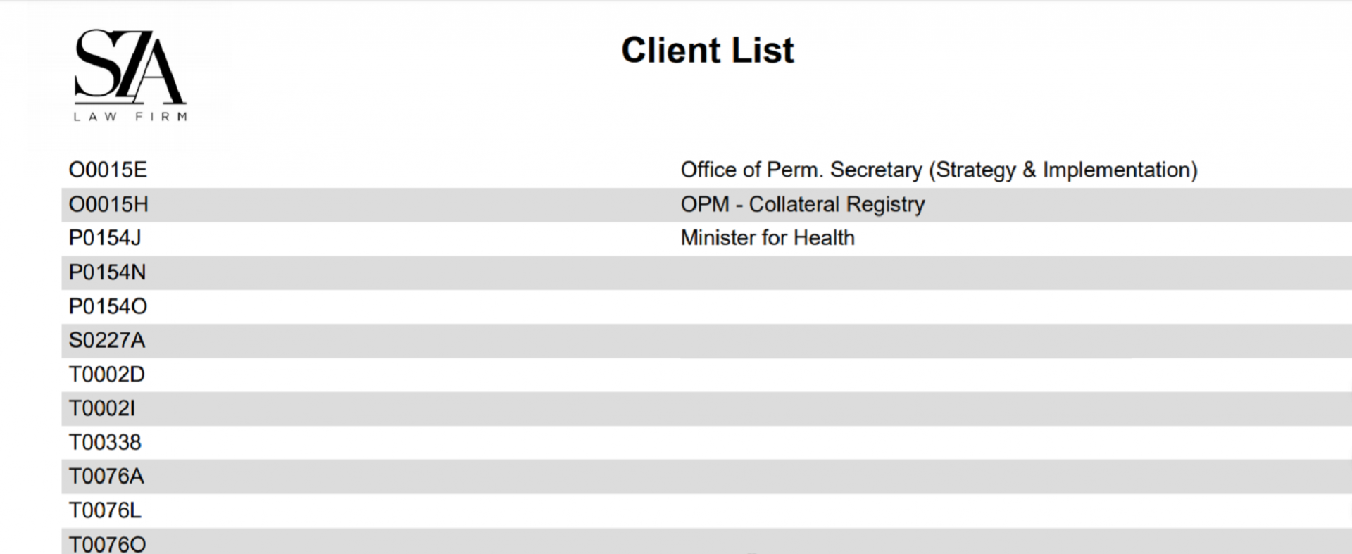 A sample of the client list leaked online. Information about private clients has been redacted by Times of Malta.