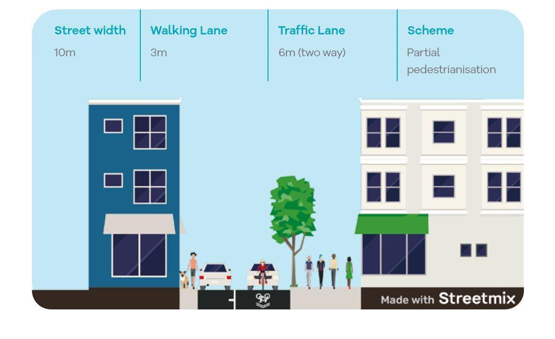 Partial pedestrianisation