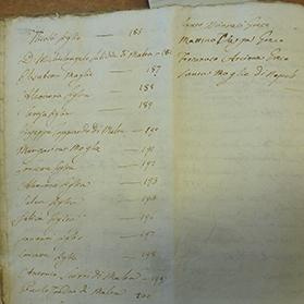 The Maltese listed in the 1761 Pachino census.