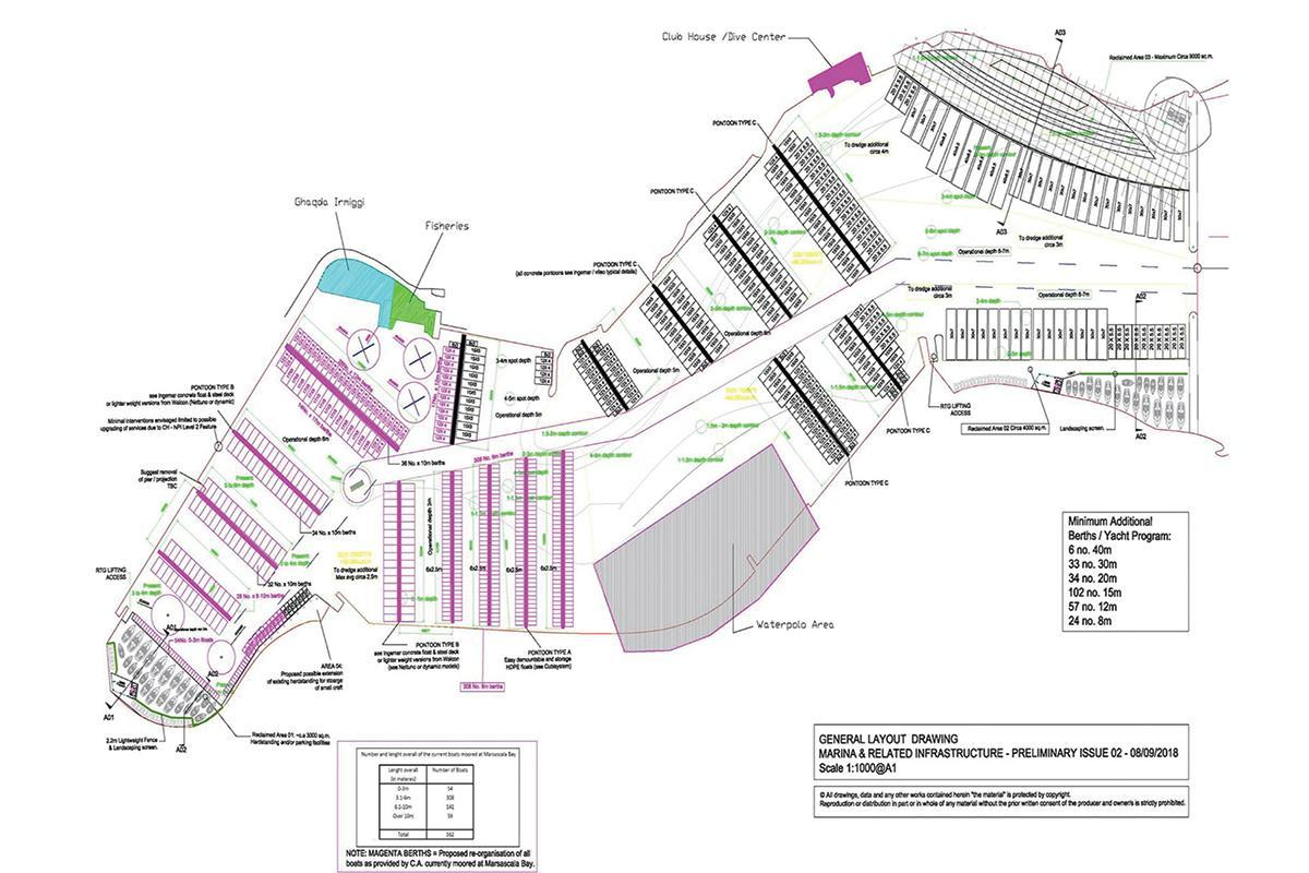 The proposal for a marina with 700 berths, from Transport Malta's tender document
