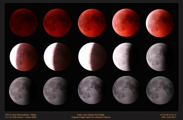 lunar eclipse time