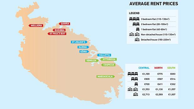 Source: Malta Bid European Medicines Agency. Graphic: Design Studio
