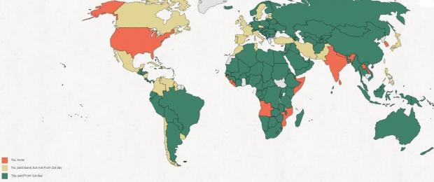 Sick leave entitlements around the world. Source: World Policy Center