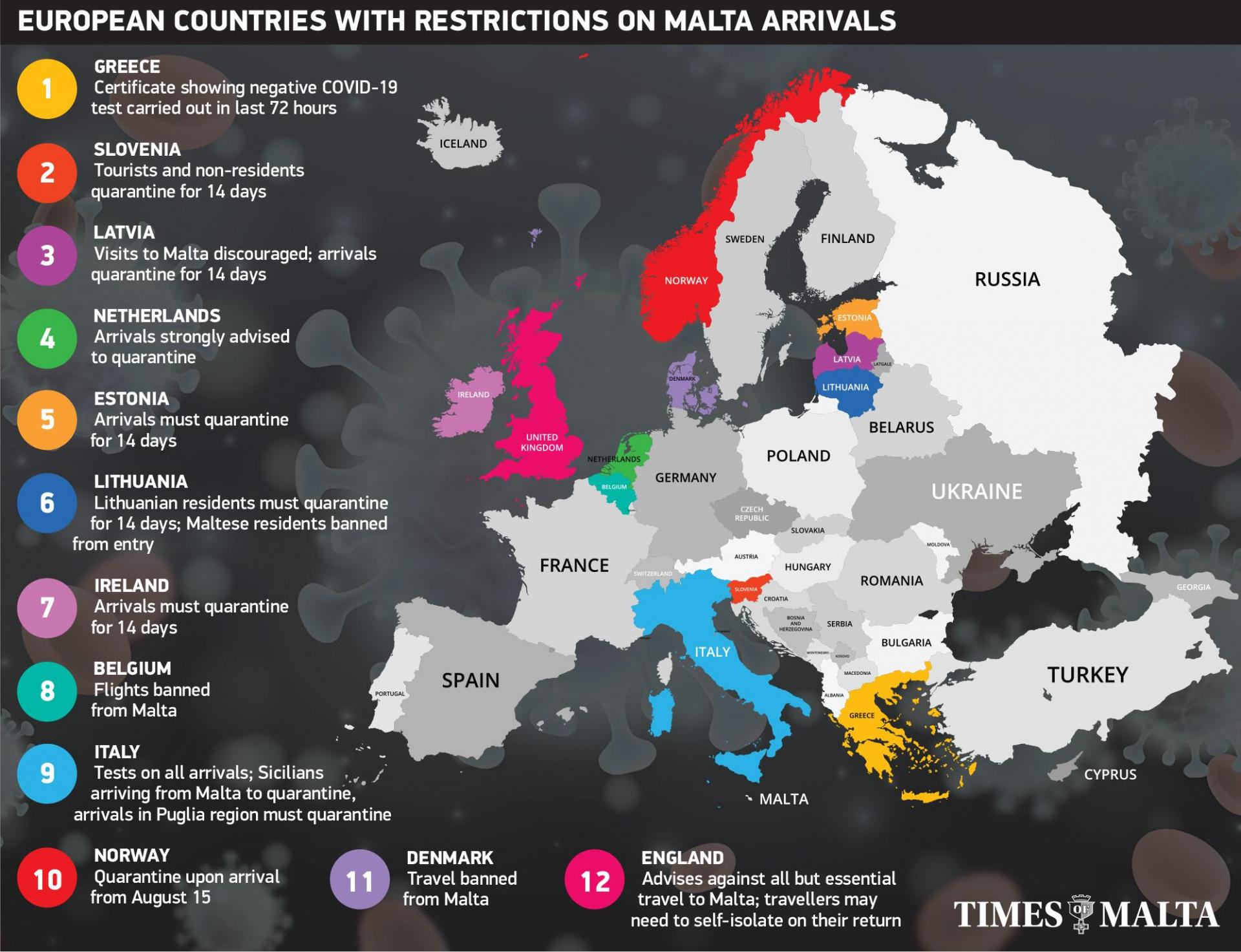 European countries with restrictions on Malta arrivals. Map: Christian Busuttil