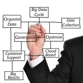 According to Gartner, 'big data' is forecast to drive $34 billion of IT spending this year.