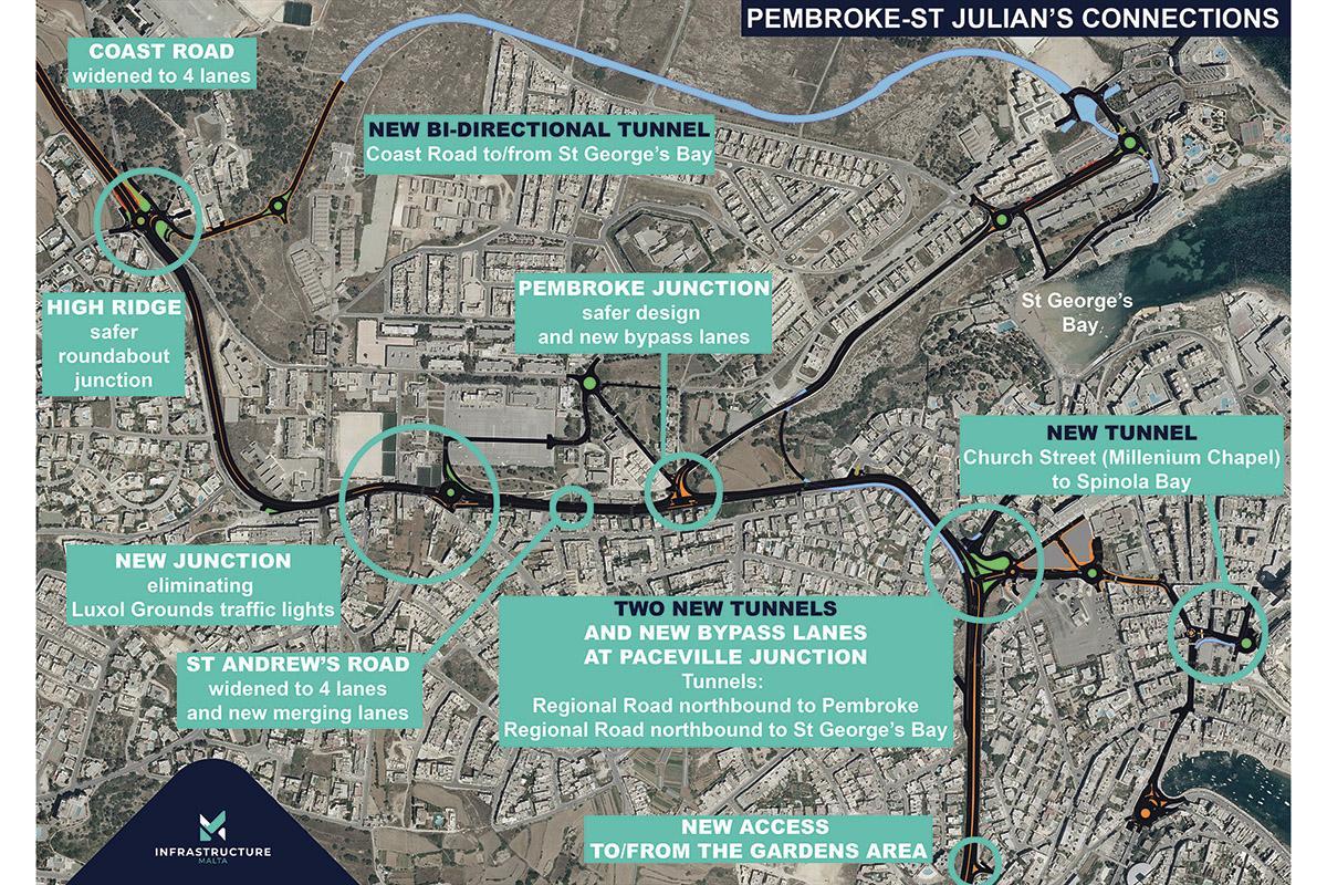 €70 million project to cut travel time to St Julian's, eliminate bottlenecks
