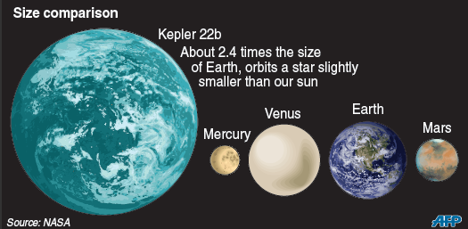 super-earth planet - photo #28
