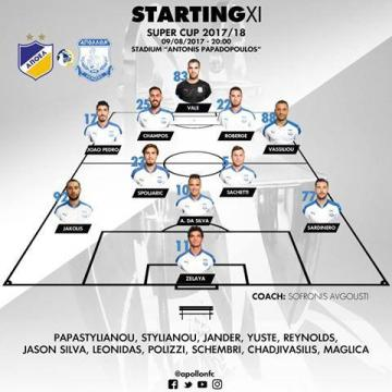 Andre Schembri to start on the bench for Apollon Limassol.