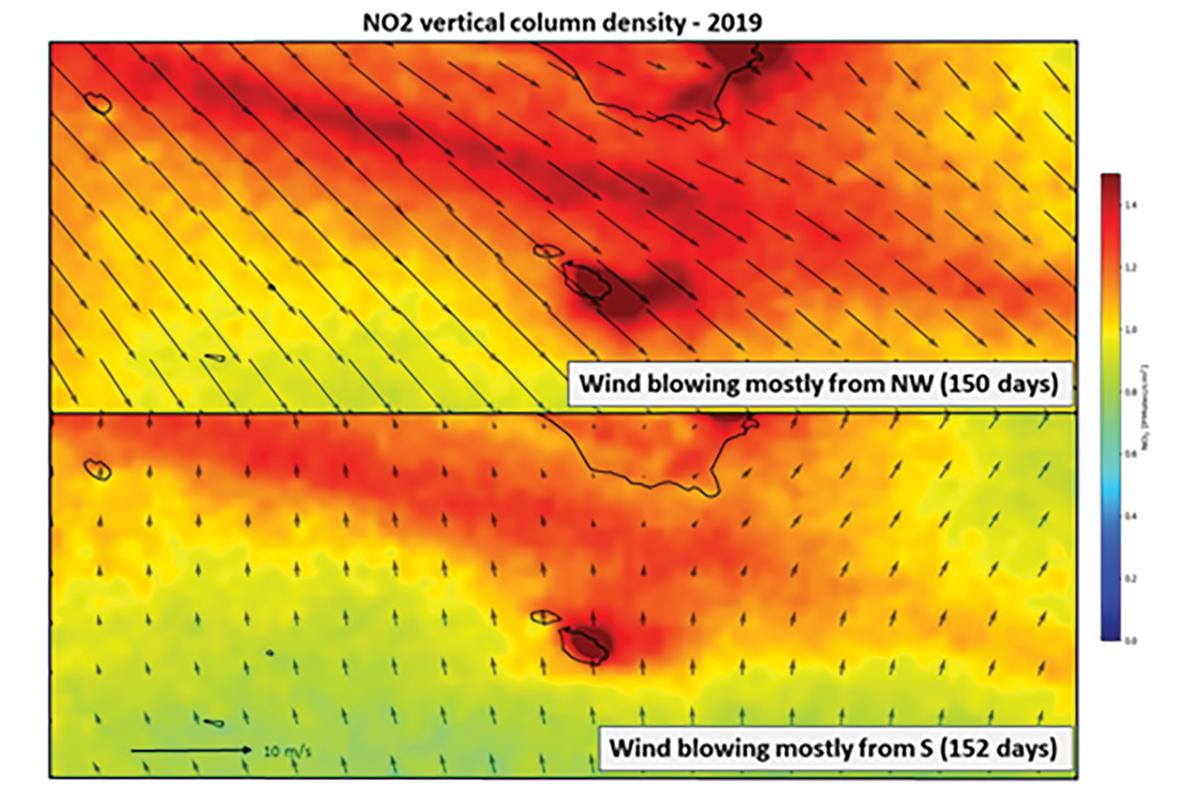 Wind data was used to evaluate daily NO2 levels in relation to wind speed and direction for 2019.