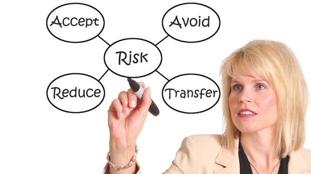 Good risk management implies control of possible future events and is proactive rather than reactive.