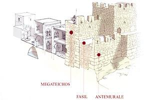 An artist`s impression of how the mediaeval defence walls of Mdina would have looked, showing the main wall, megateichos, the parapet, fasil, and the outer wall, antemurale. Sketch by Stephen C. Spiteri