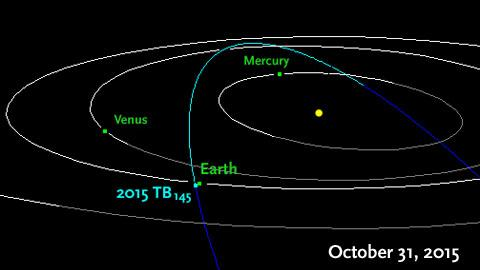 shooting asteroids from earth view - photo #24