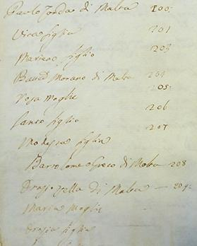 The second page of the 1761 list with Maltese names.