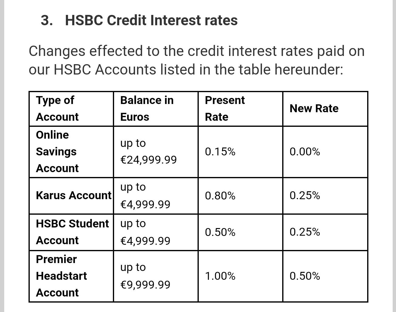Interest rates have been slashed on some savings accounts