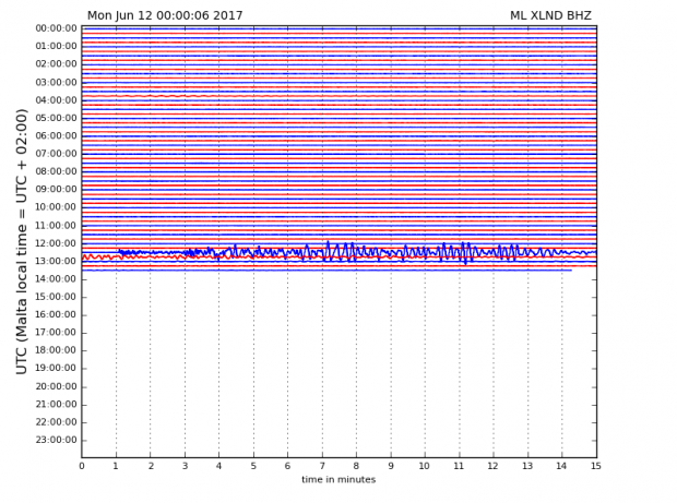2-magnitude earthquake shakes western Turkey, Greek island