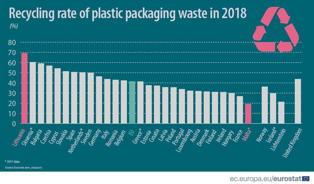 Photo: Eurostat