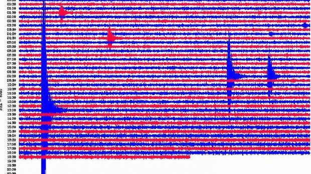 The 3 p.m. tremor recorded by the University of Mlta (times are in GMT)