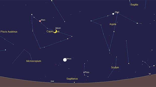 This is a view of the night sky later this evening, after sunset, looking towards the southwest. The moon can be seen in between the planets Venus and Mars. Use the moon to help you identify your way among stars and constellations. Image: Cartes du Ciel