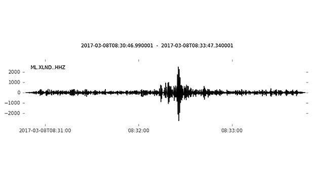 The filtered record showing the recording of the Azure Window collapse on the Xlendi seismic station.  The time is in GMT.