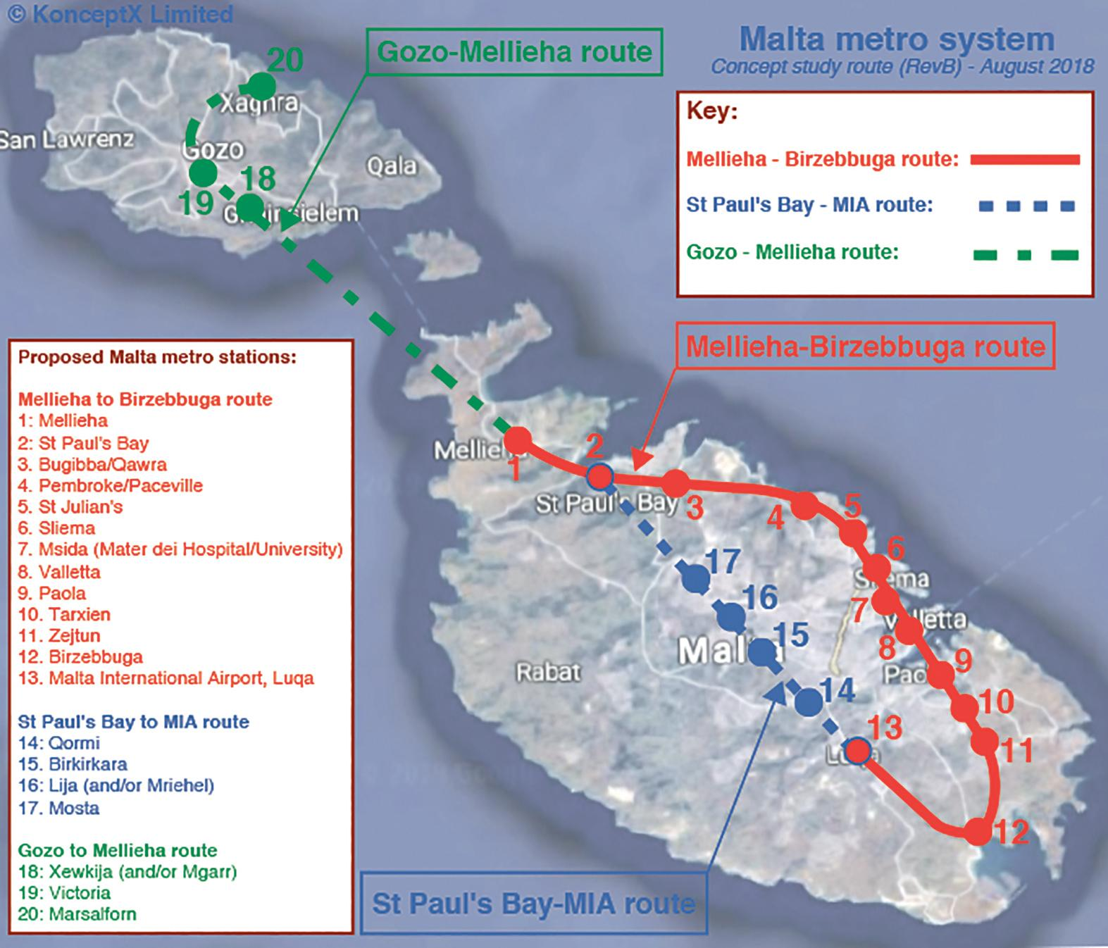 The first phase, linking Mellieħa to MIA via Birżebbuġa, would be 25km long; the second phase, linking MIA to St Paul's Bay, would be 10km long; and the third phase, linking Mellieħa to Gozo, would be 15km long.