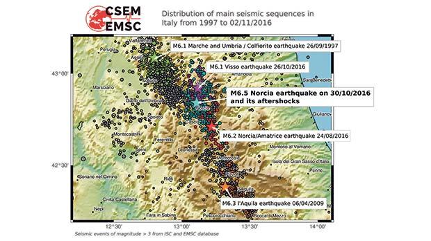 Distribution of main seismic sequences in Italy between 1997 and November 2, 2016. Source: EMSC