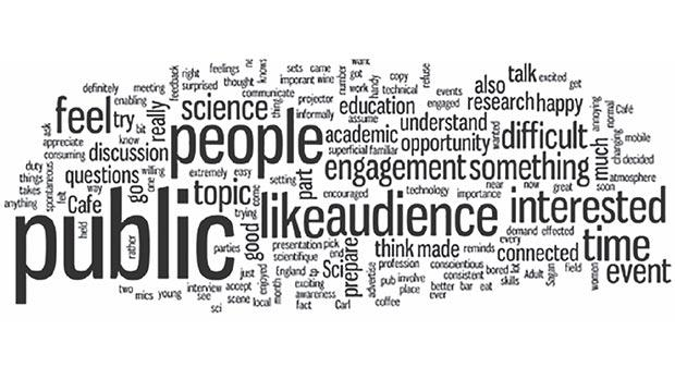 Word cloud with the most prominent words used by scientists during interviews conducted during the author's Master's thesis.